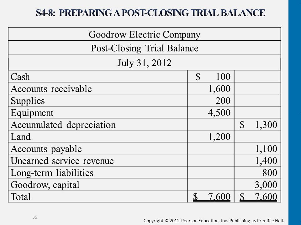 jornalizing posting and preparing trial balance T accounts, journal entry and trial balance exercise he plans to prepare a monthly prepare the journal entries, t accounts and trial balance for this.