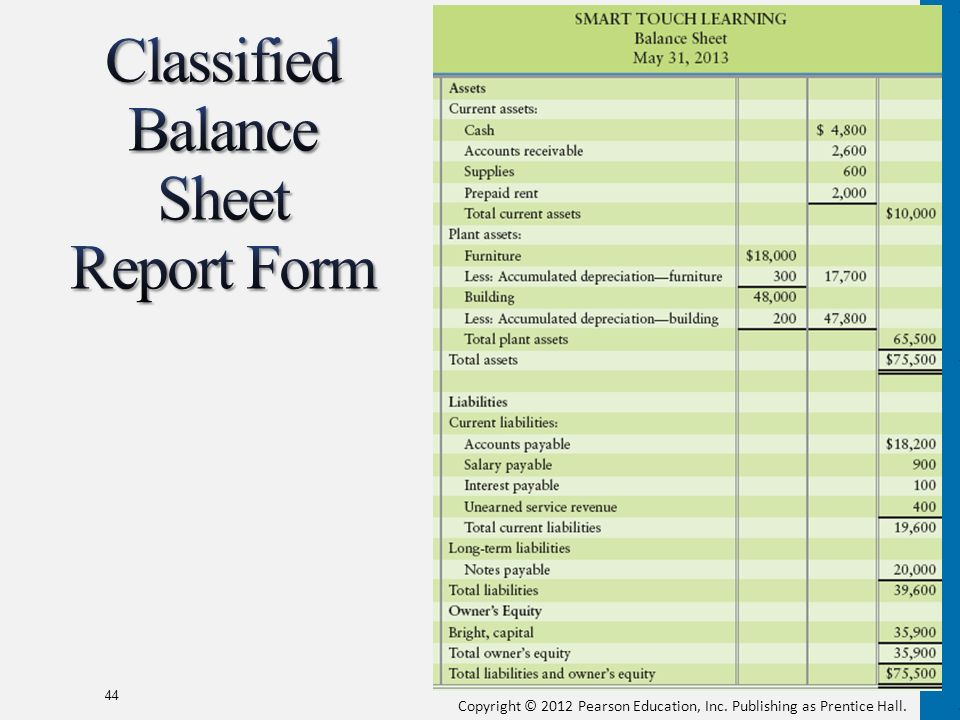 Classified Balance Sheet Report Form