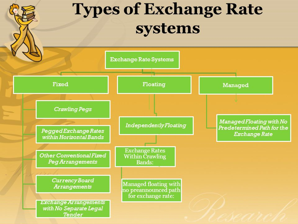 the importance of managed exchange rate system In a fixed exchange-rate system adopted a slightly more flexible exchange rate system called a managed exchange countries often have several important.