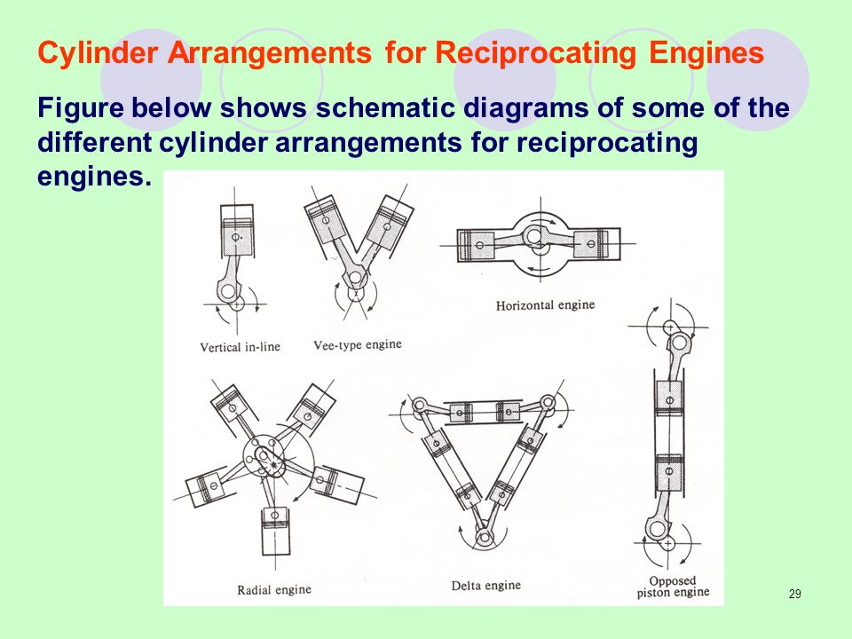 combustion and power generation ppt