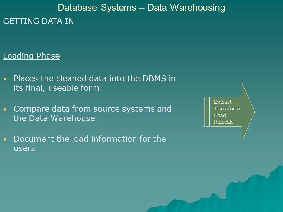 Database Systems – Data Warehousing.jp