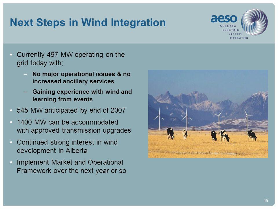 Next Steps in Wind Integration