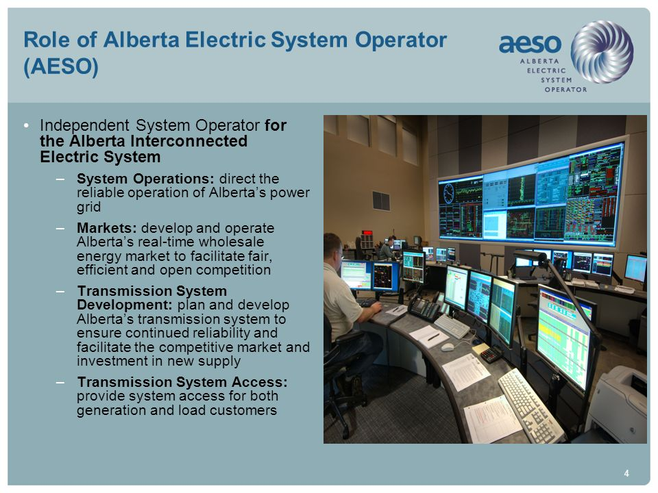 Role of Alberta Electric System Operator (AESO)