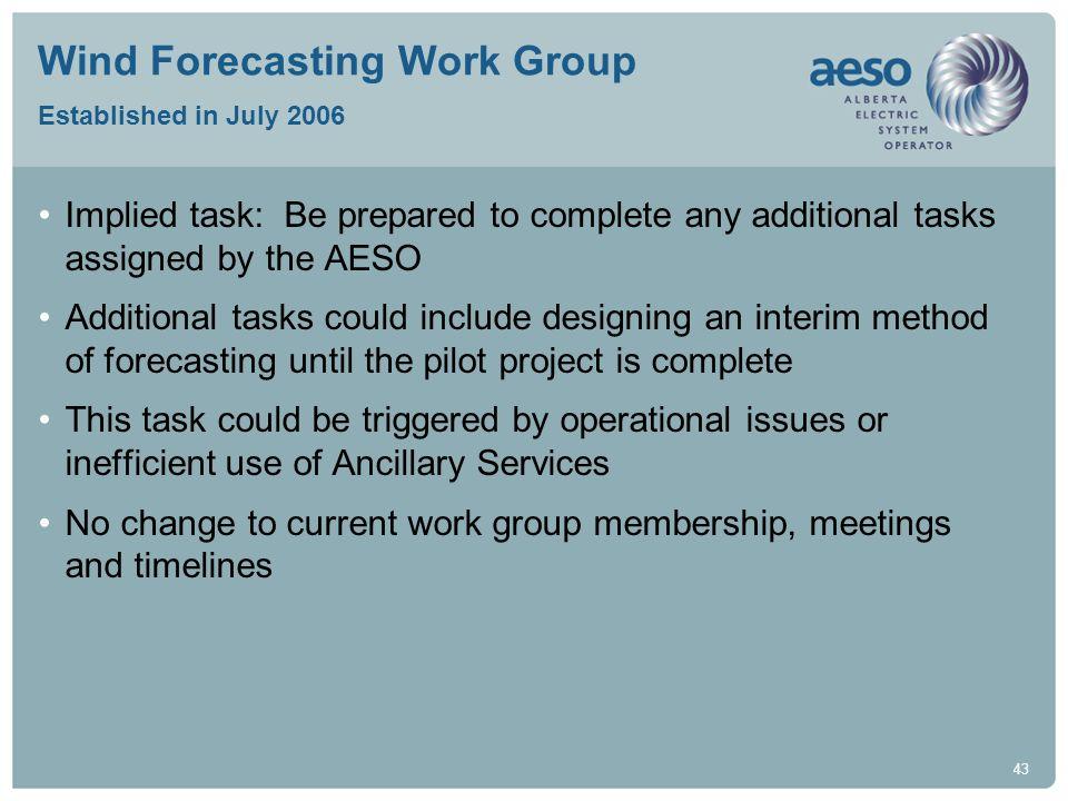 Wind Forecasting Work Group Established in July 2006