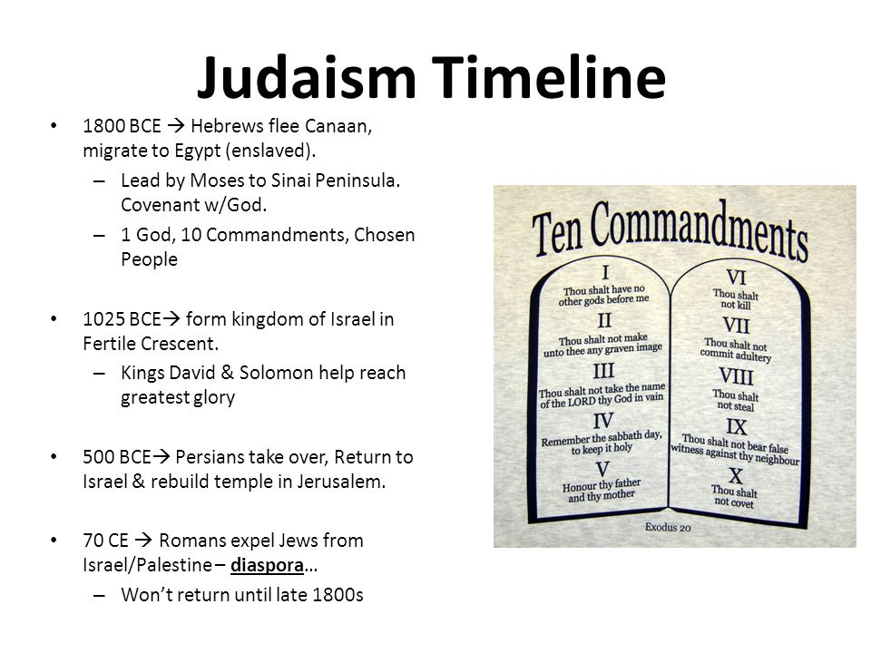 a god divided understanding the differences between islam christianity and judaism essay A table showing the differences and similarities between christianity, islam and judaism comparison table between christianity, islam and judaism: t his section looks at some of the differences and similarities between the three great monotheistic faiths: christianity, islam and judaism.