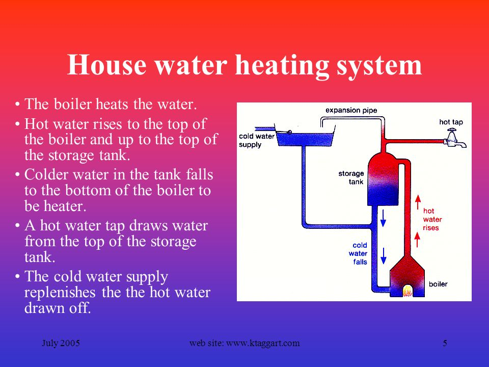 Convection convection ppt video online download for Best house heating system