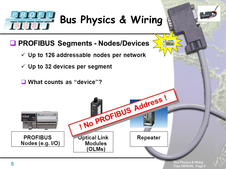 PROFIBUS wiring/installation can be done with: - ppt video online ...
