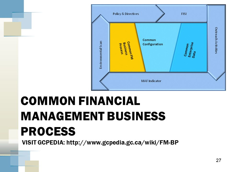 COMMON FINANCIAL MANAGEMENT BUSINESS PROCESS VISIT GCPEDIA: http://www