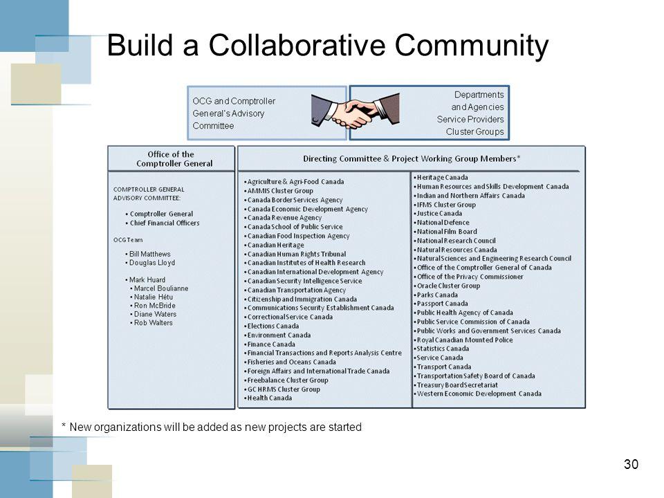 Build a Collaborative Community
