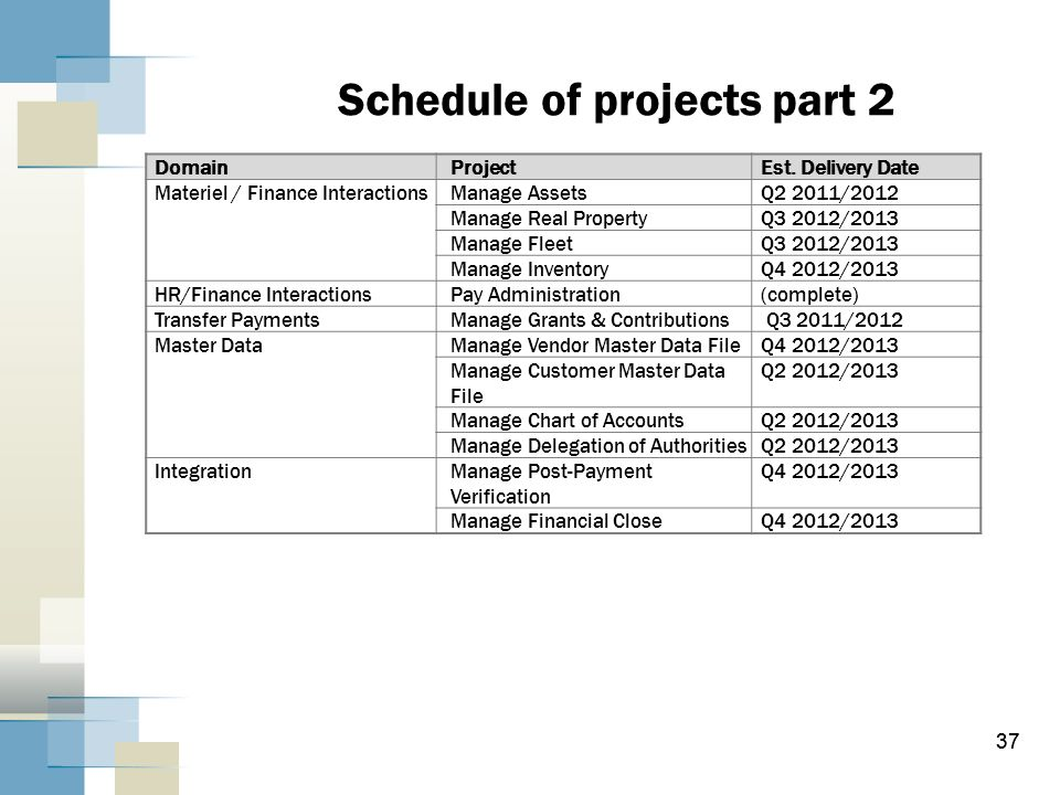 Schedule of projects part 2