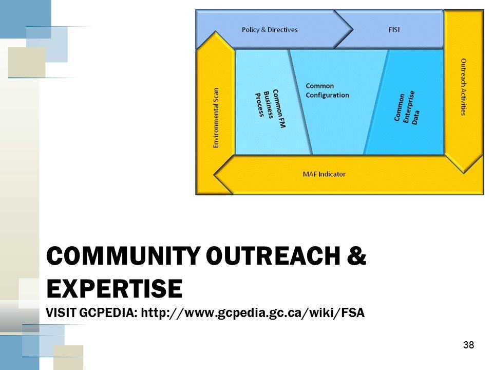 COMMUNITY OUTREACH & EXPERTISE VISIT GCPEDIA: http://www. gcpedia. gc
