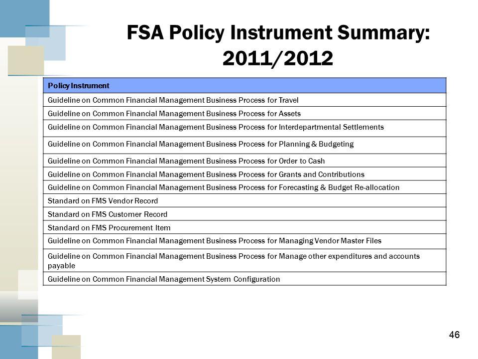 FSA Policy Instrument Summary: 2011/2012