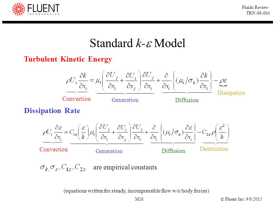 Standard k- Model Turbulent Kinetic Energy Dissipation Rate