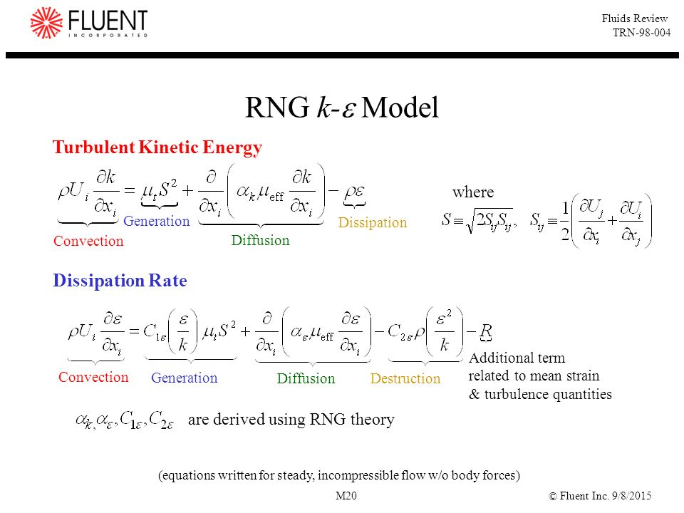 RNG k- Model Turbulent Kinetic Energy Dissipation Rate where