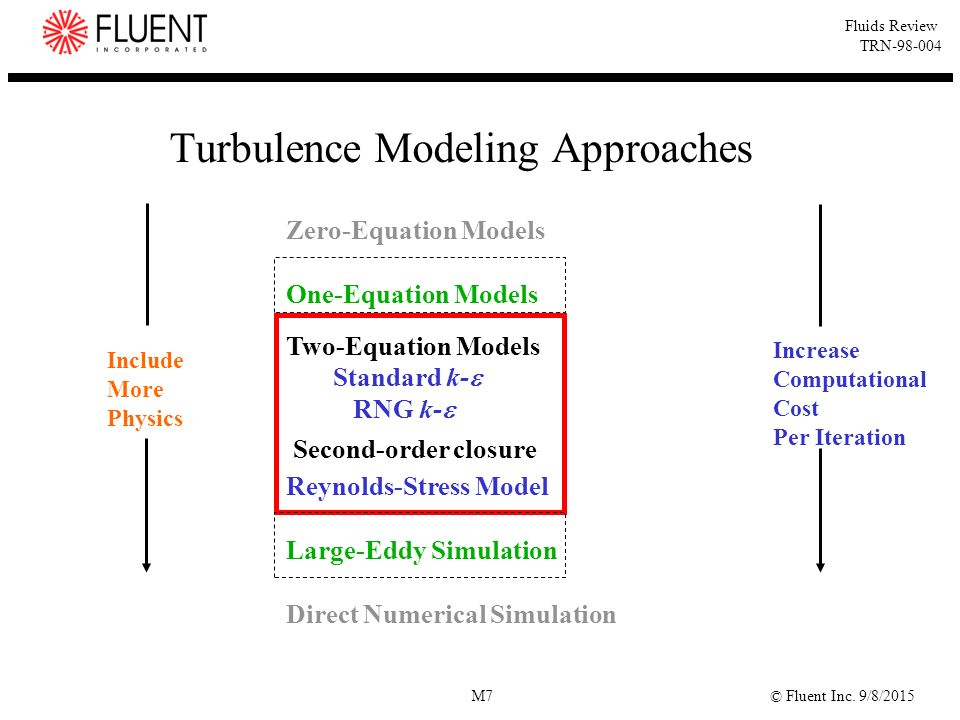 Turbulence Modeling Approaches