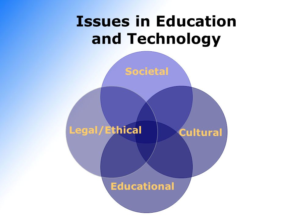 Issues in Education and Technology