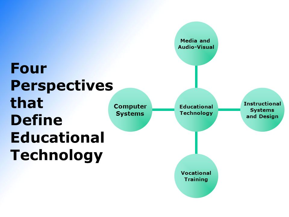 Four Perspectives that Define Educational Technology