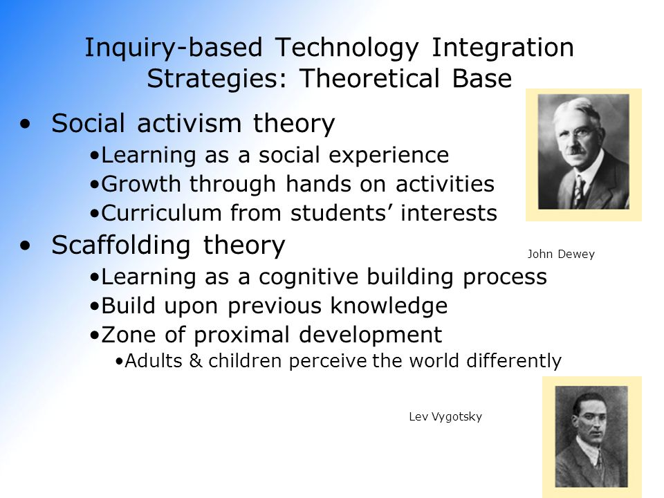 Inquiry-based Technology Integration Strategies: Theoretical Base