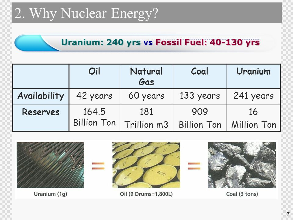 Two Environmental Problems of Nuclear Power for Generating Electricity