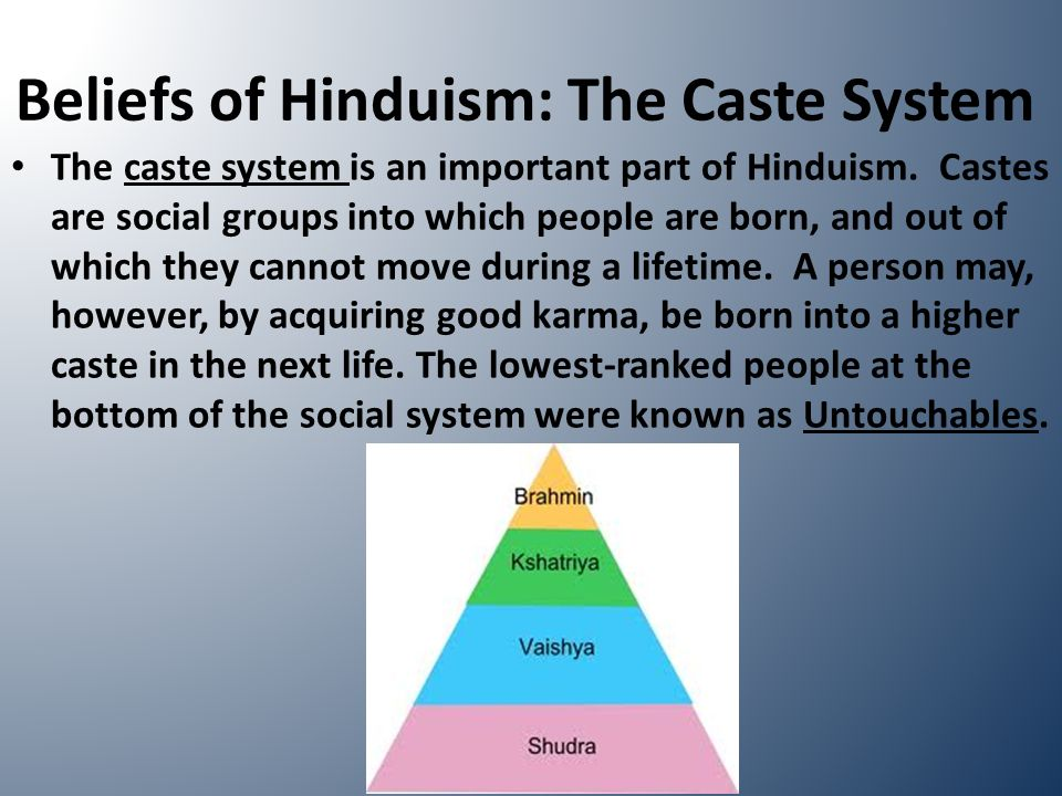 Beliefs of Hinduism: The Caste System