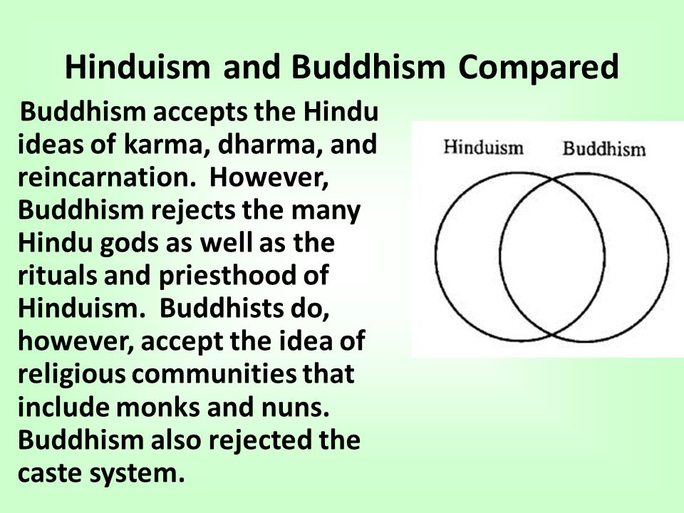 Hinduism and Buddhism Compared