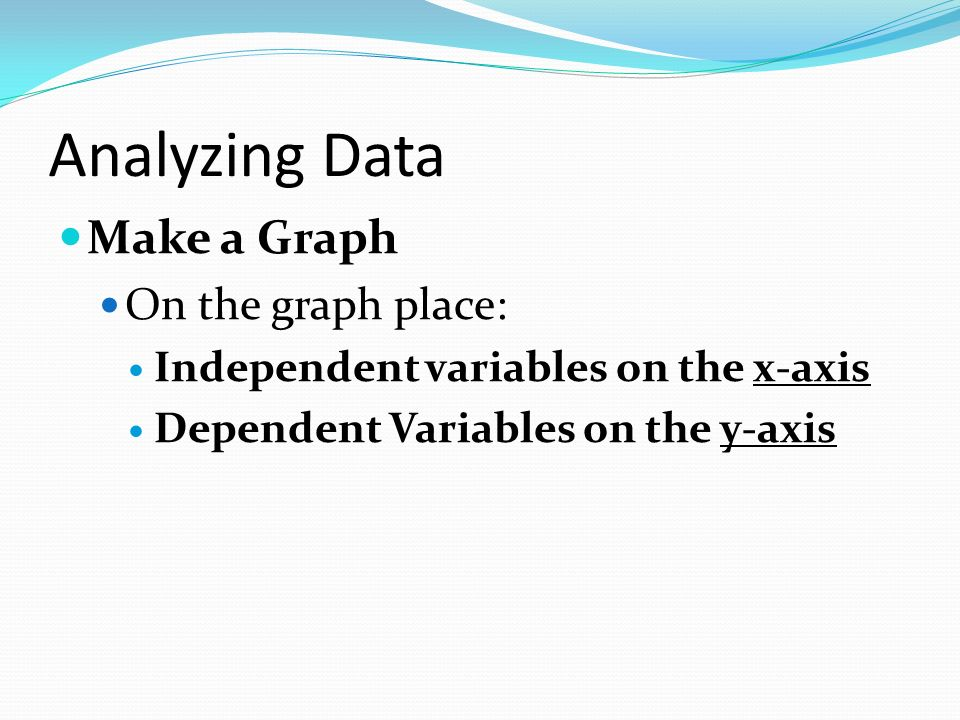 Analyzing Data Make a Graph On the graph place: