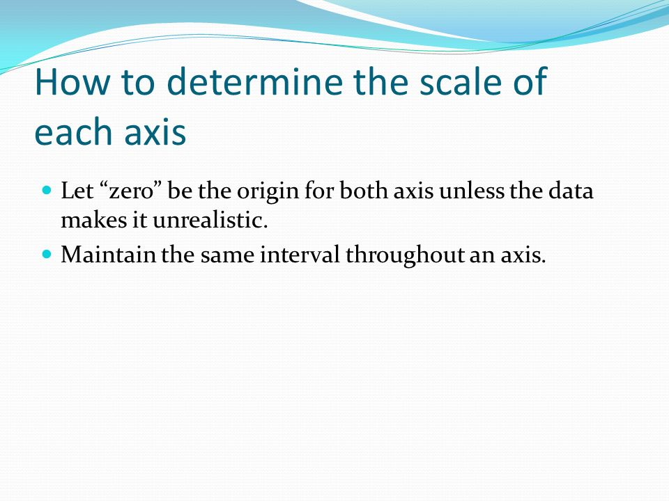 How to determine the scale of each axis