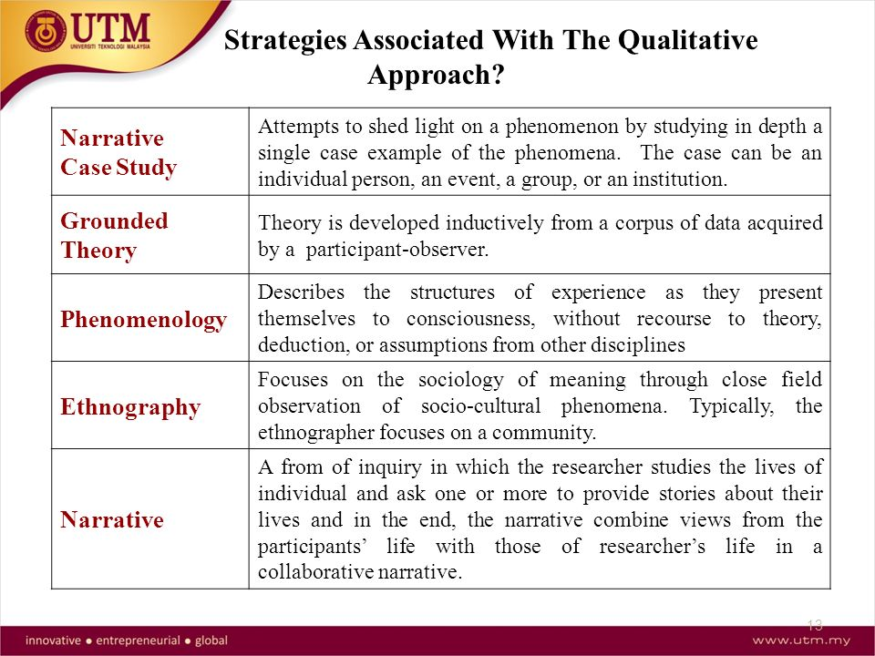 Collecting qualitative data SlidePlayer