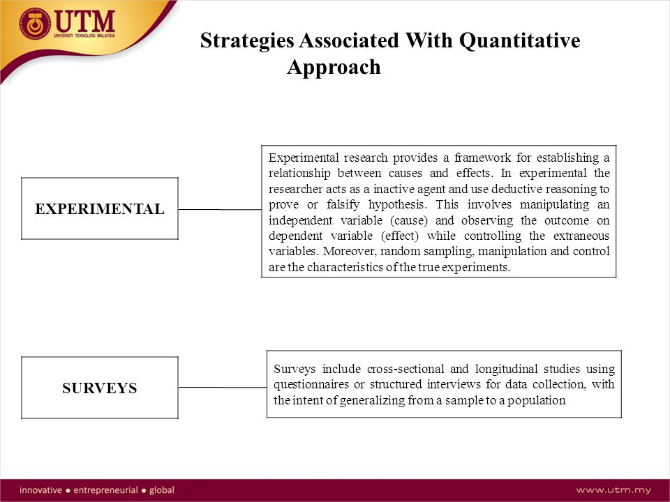 Quant Research Integrative Approach