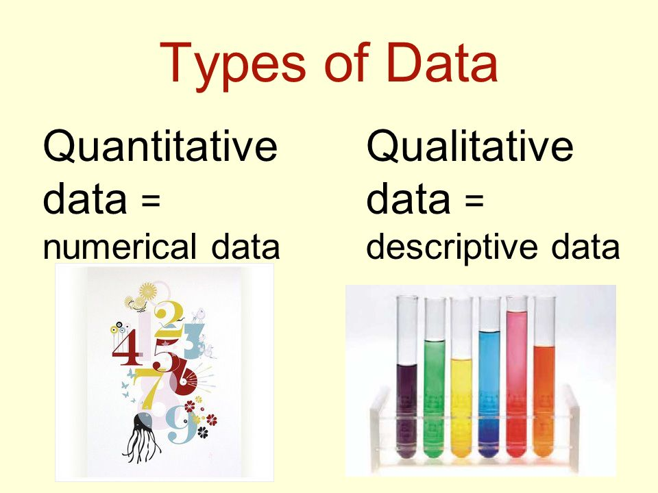 Types of Data Quantitative data = numerical data