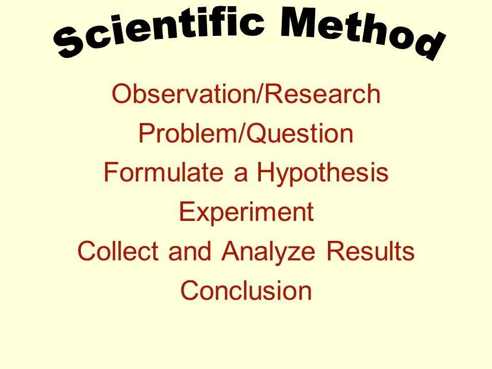 Observation/Research Problem/Question Formulate a Hypothesis