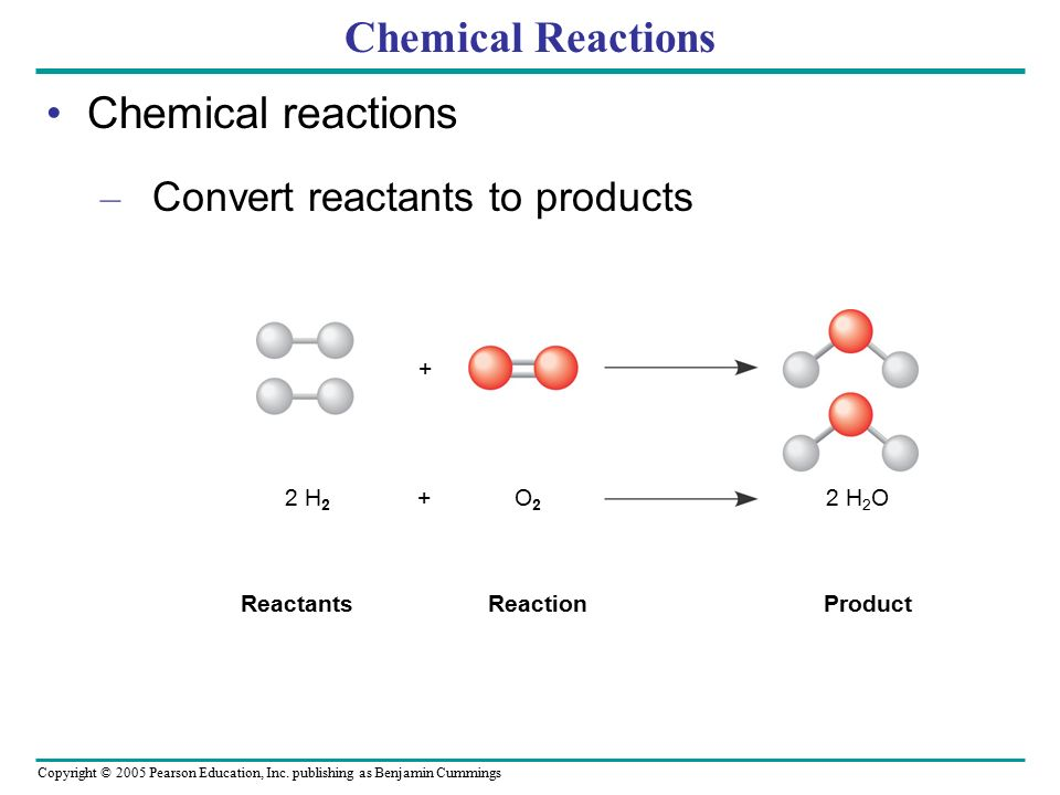 Chemical Reactions Chemical reactions Convert reactants to products
