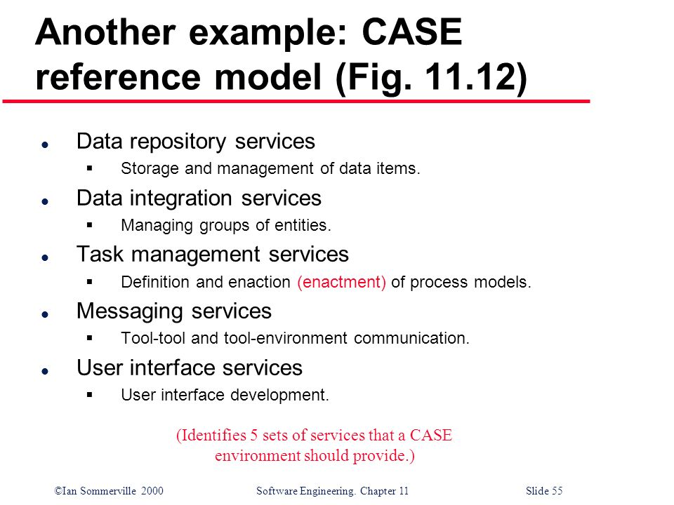 reference model example