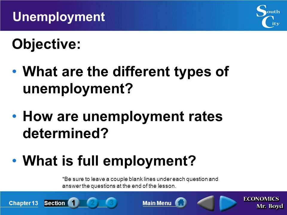 different types of unemployment Cyclical unemployment is when demand falls, and businesses lay off workers here are the causes, effects economic contraction is only of one of many causes of the different types of unemployment that has affected america over the years.
