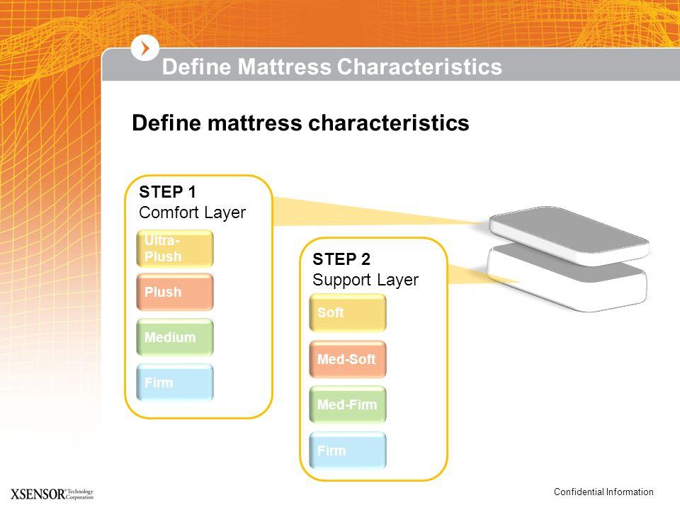 Define Mattress Characteristics
