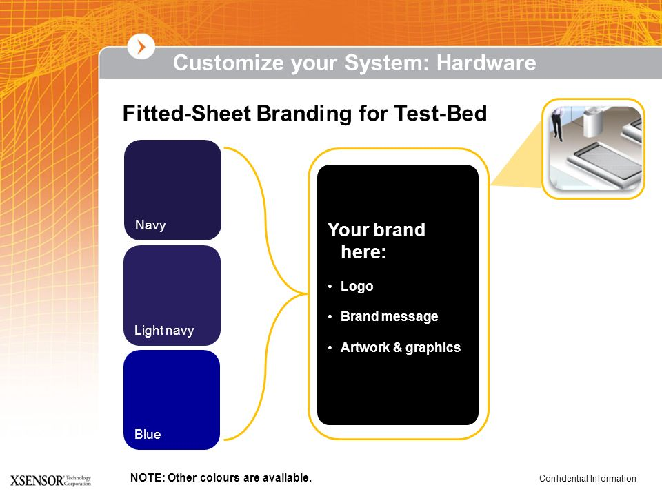 Customize your System: Hardware