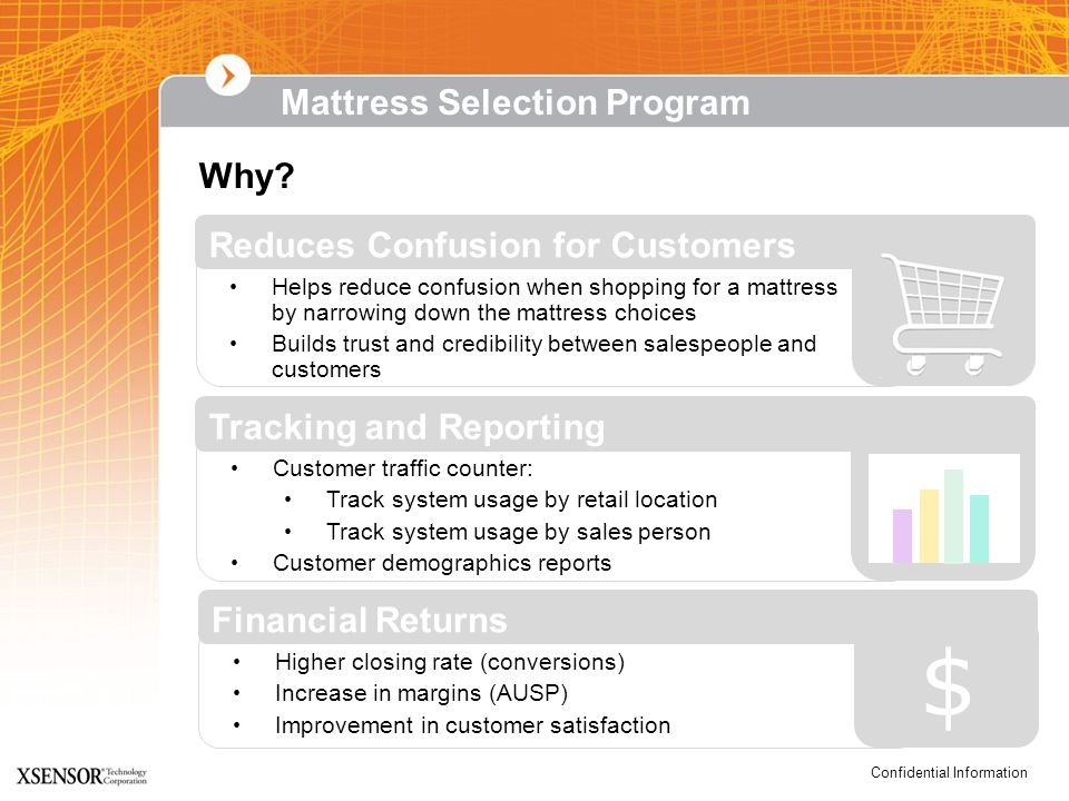 $ Mattress Selection Program Why Reduces Confusion for Customers