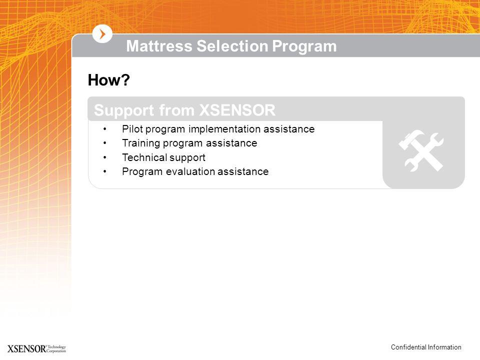  Mattress Selection Program How Support from XSENSOR