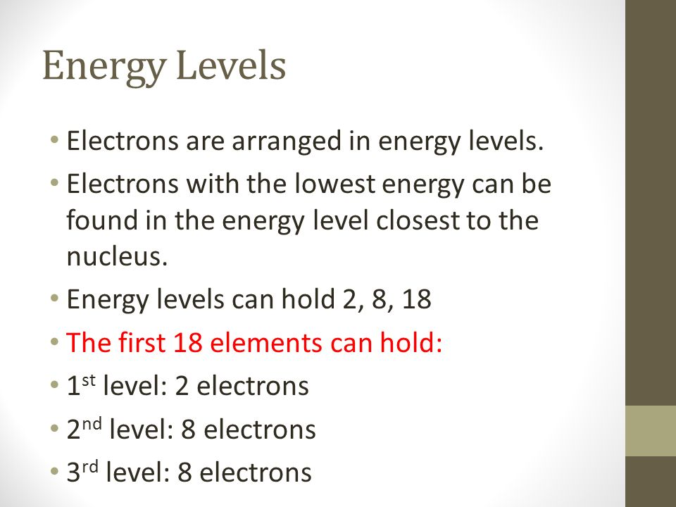 Periodic table families ppt video online download energy levels electrons are arranged in energy levels urtaz Gallery