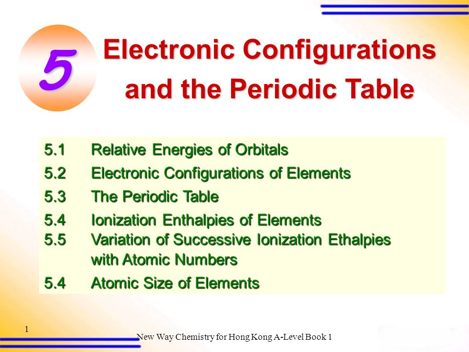 Electronic configurations ppt video online download 1 electronic configurations 5 electronic configurations and the periodic table urtaz Image collections