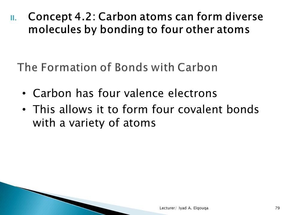 The Chemical Context of Life - ppt download