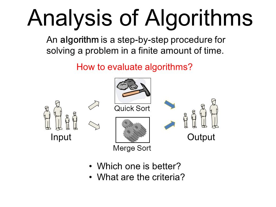 Analysis Of Algorithms Ppt Video Online Download