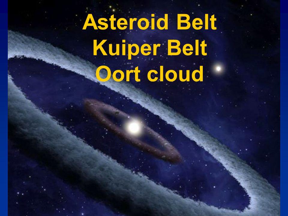 Asteroid Belt Kuiper Belt Oort cloud - ppt video online ...