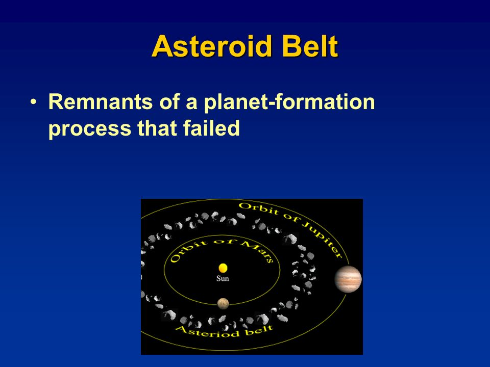 Asteroid Belt Kuiper Belt Oort cloud - ppt video online ...