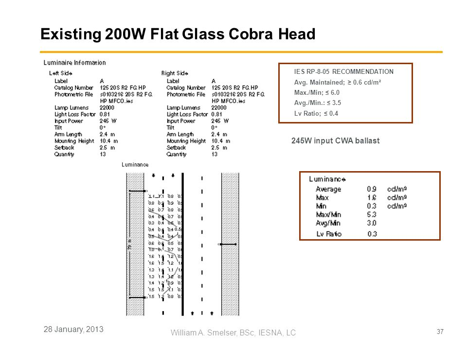 Existing 200W Flat Glass Cobra Head