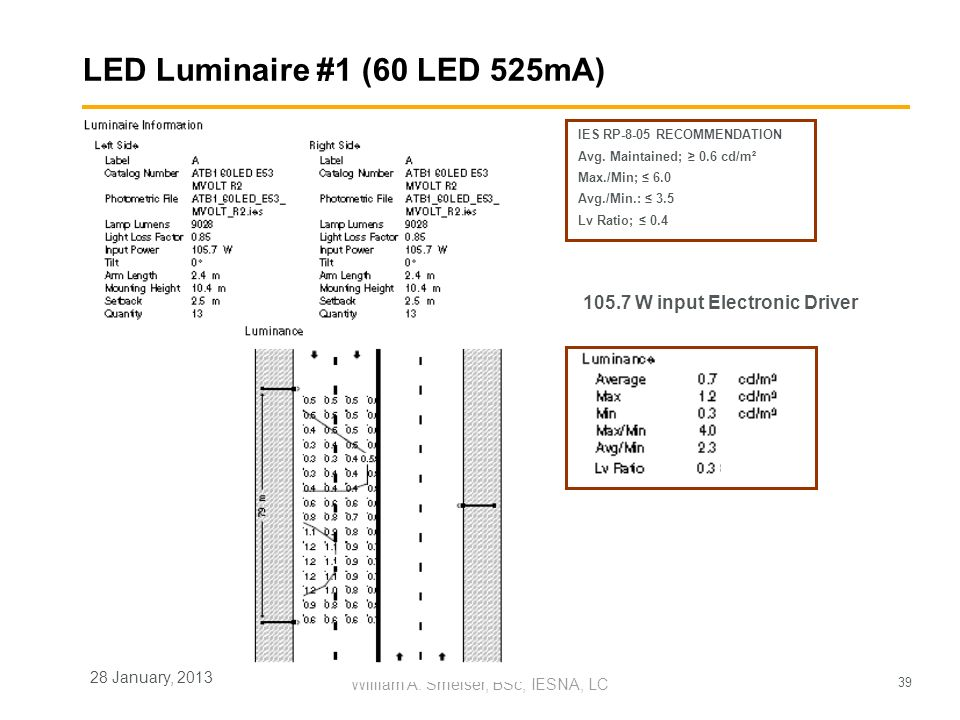 LED Luminaire #1 (60 LED 525mA)