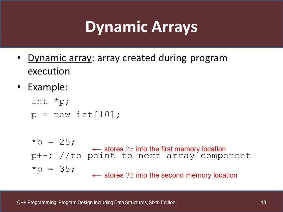 Dynamic Arrays Dynamic array: array created during program execution