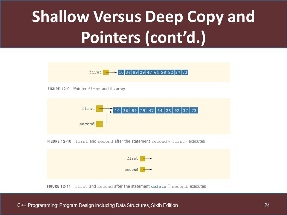 Shallow Versus Deep Copy and Pointers (cont'd.)