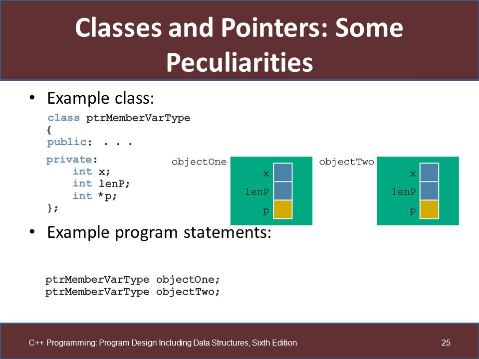 Classes and Pointers: Some Peculiarities