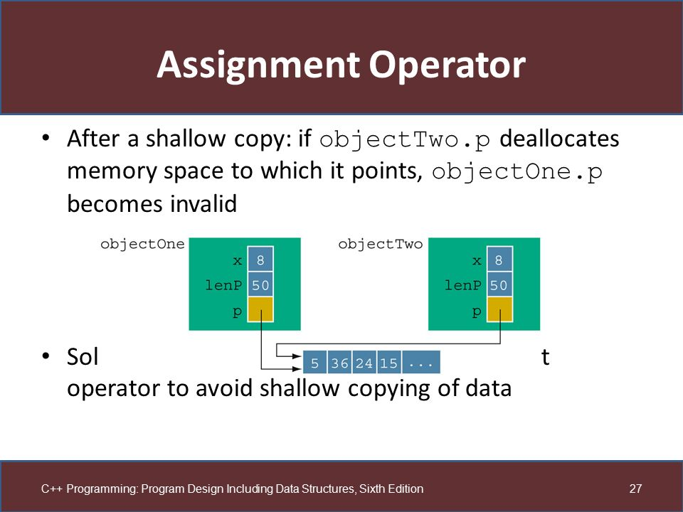 Assignment Operator After a shallow copy: if objectTwo.p deallocates memory space to which it points, objectOne.p becomes invalid.